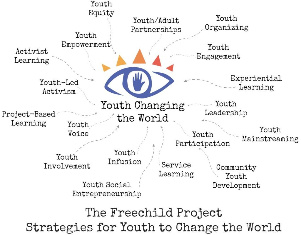 The Freechild Project Strategies for Youth to Change the World