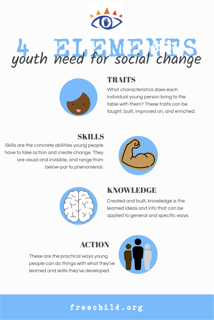 4_Elements_youth_need_for_social_change