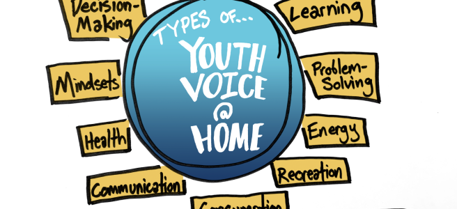 Youth Voice at Home