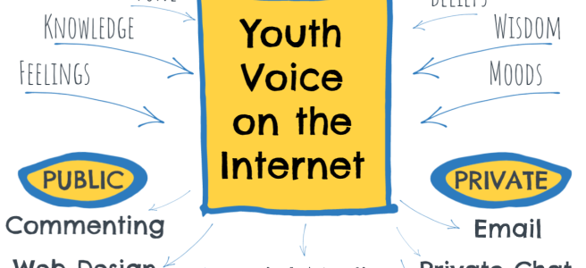 Youth Voice on the Internet by Adam Fletcher