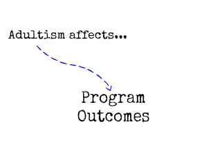 adultismaffectsprogramoutcomes