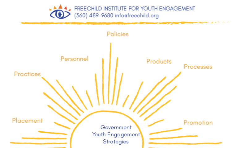 Government Youth Engagement Strategies
