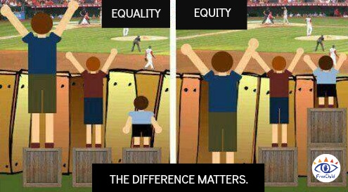 Equality and Equity: The difference matters. The Freechild Project
